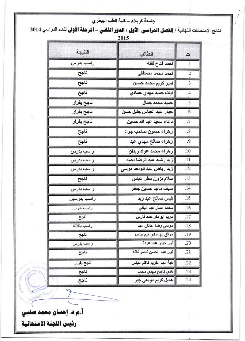 نتائج الدور الثاني 2014-2015