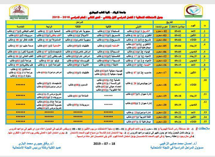 جدول امتحانات الدور الثاني للعام الدراسي 2018 _ 2019